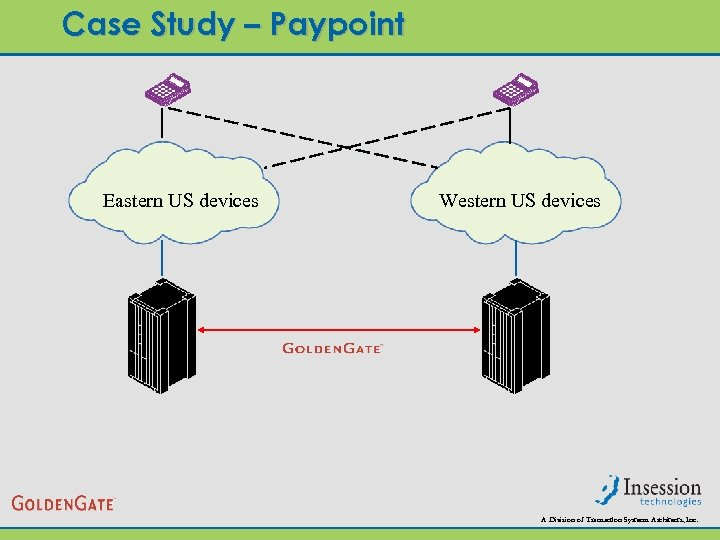 Case Study – Paypoint Eastern US devices Western US devices A Division of Transaction