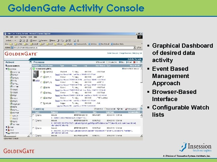 Golden. Gate Activity Console § Graphical Dashboard of desired data activity § Event Based
