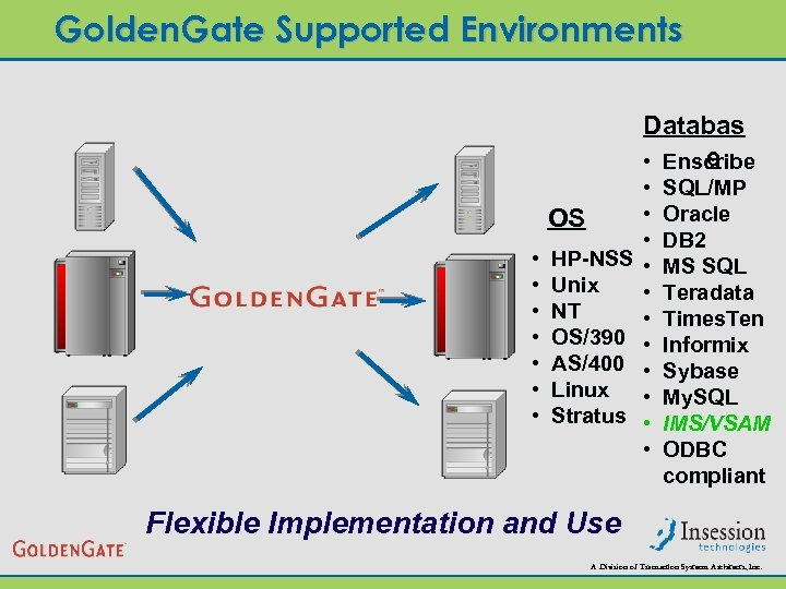 Golden. Gate Supported Environments Databas e • Enscribe OS • • HP-NSS Unix NT