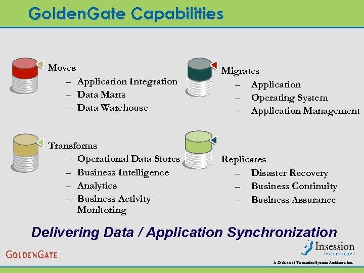 Golden. Gate Capabilities Moves – Application Integration – Data Marts – Data Warehouse Migrates