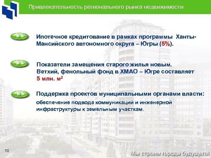 Привлекательность регионального рынка недвижимости Ипотечное кредитование в рамках программы Ханты. Мансийского автономного округа –