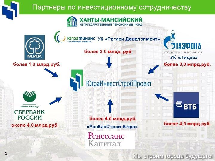 Партнеры по инвестиционному сотрудничеству УК «Регион Девелопмент» более 3, 0 млрд. руб. УК «Лидер»