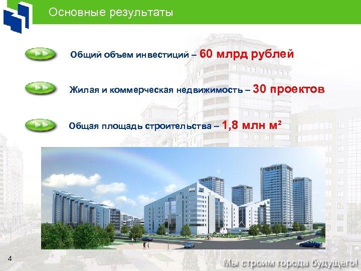 Основные результаты Общий объем инвестиций – 60 млрд рублей Жилая и коммерческая недвижимость –
