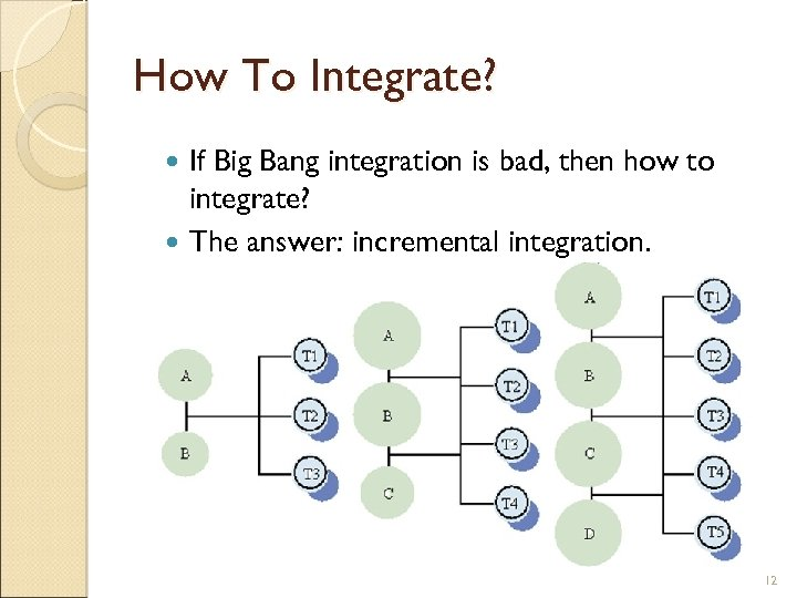 How To Integrate? If Big Bang integration is bad, then how to integrate? The