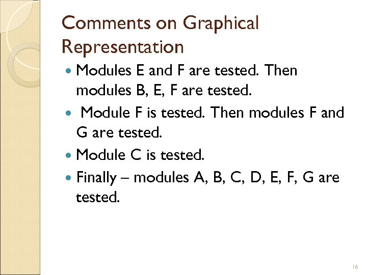Comments on Graphical Representation Modules E and F are tested. Then modules B, E,