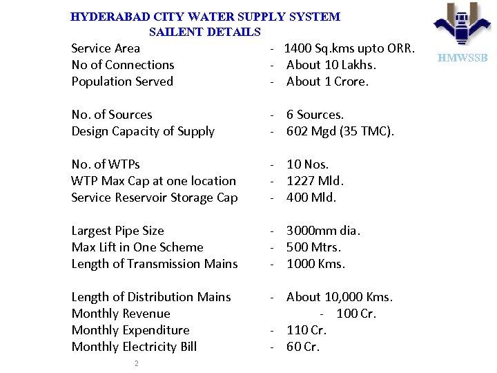 PRESENTATION ON HYDERABAD CITY WATER SUPPLY SYSTEM Sri