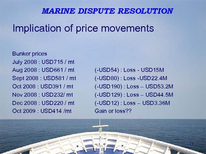 MARINE DISPUTE RESOLUTION Implication of price movements Bunker prices July 2008 : USD 715