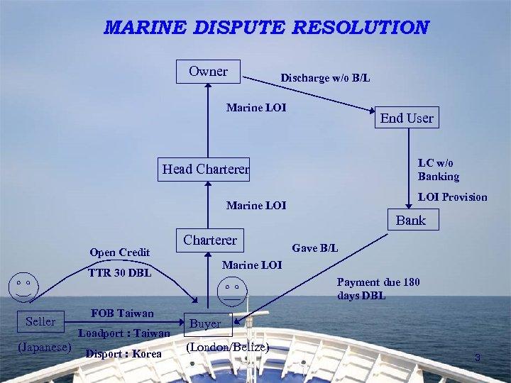 MARINE DISPUTE RESOLUTION Owner Discharge w/o B/L Marine LOI End User LC w/o Banking
