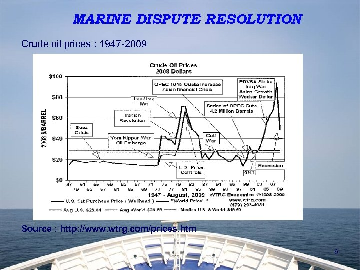 MARINE DISPUTE RESOLUTION Crude oil prices : 1947 -2009 Source : http: //www. wtrg.