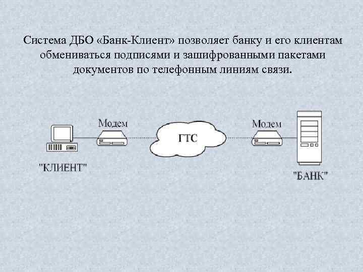 Система ДБО «Банк Клиент» позволяет банку и его клиентам обмениваться подписями и зашифрованными пакетами