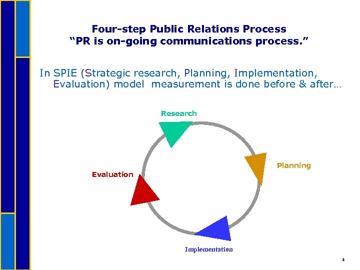 pr communications process analysis cox communications Select the box next to the sites where you would like to apply for a job to verify if there are any positions available to locate a site on a map, click the relevant site name.