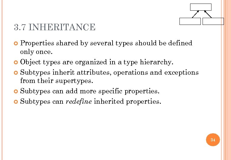 3. 7 INHERITANCE Properties shared by several types should be defined only once. Object