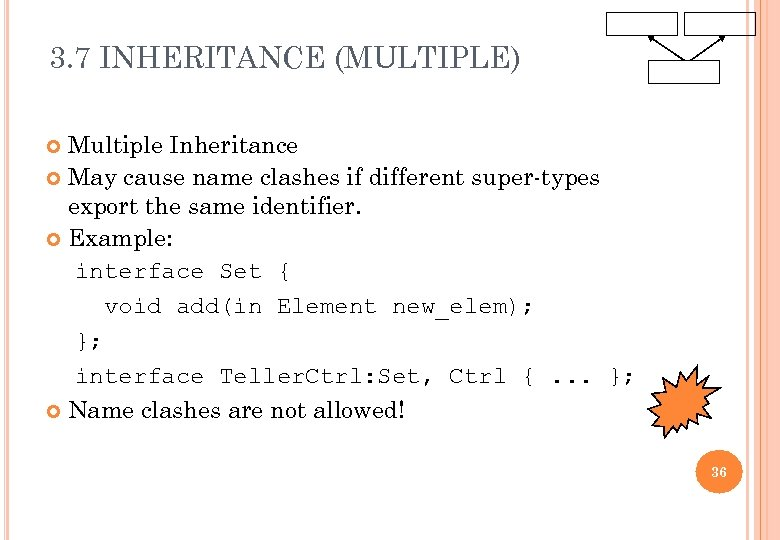 3. 7 INHERITANCE (MULTIPLE) Multiple Inheritance May cause name clashes if different super-types export