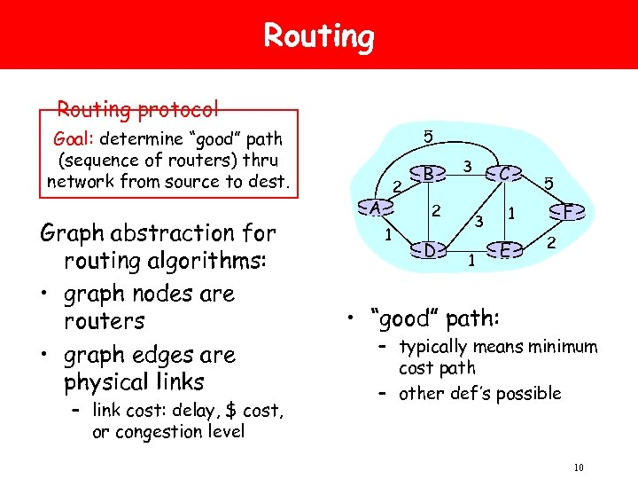 """Routing protocol 5 Goal: determine """"good"""" path (sequence of routers) thru network from source"""