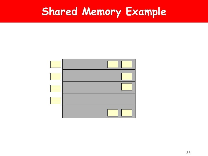 Shared Memory Example 104