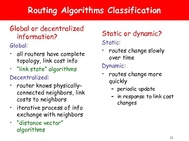 Routing Algorithms Classification Global or decentralized information? Global: • all routers have complete topology,