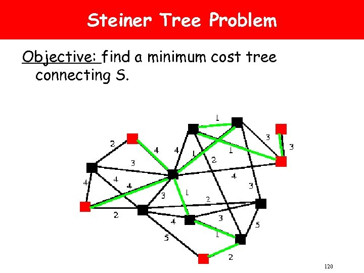 Steiner Tree Problem Objective: find a minimum cost tree connecting S. 120