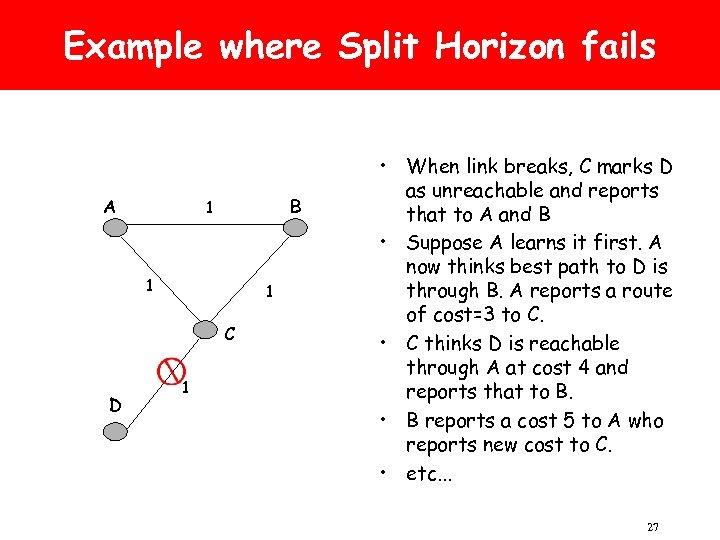 Example where Split Horizon fails A B 1 1 1 C D 1 •