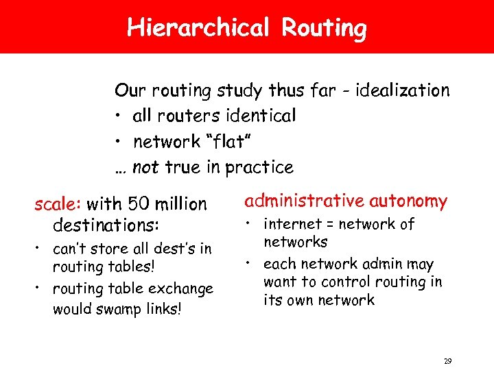 Hierarchical Routing Our routing study thus far - idealization • all routers identical •