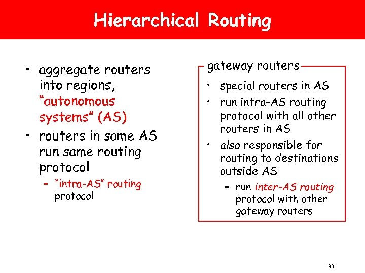 """Hierarchical Routing • aggregate routers into regions, """"autonomous systems"""" (AS) • routers in same"""