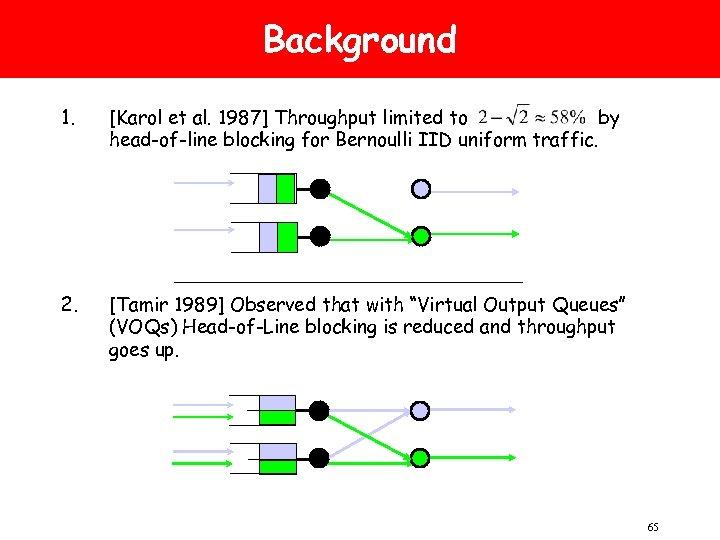 Background 1. [Karol et al. 1987] Throughput limited to by head-of-line blocking for Bernoulli