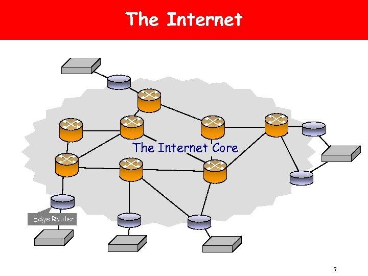The Internet Core Edge Router 7