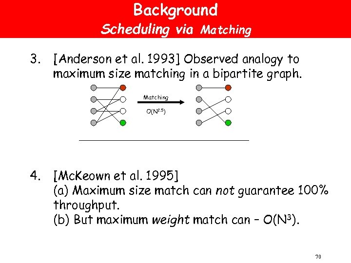 Background Scheduling via Matching 3. [Anderson et al. 1993] Observed analogy to maximum size