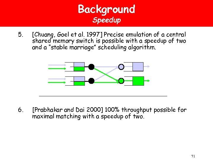 Background Speedup 5. [Chuang, Goel et al. 1997] Precise emulation of a central shared
