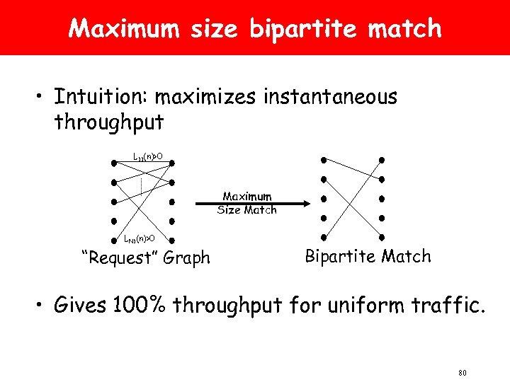 Maximum size bipartite match • Intuition: maximizes instantaneous throughput L 11(n)>0 Maximum Size Match
