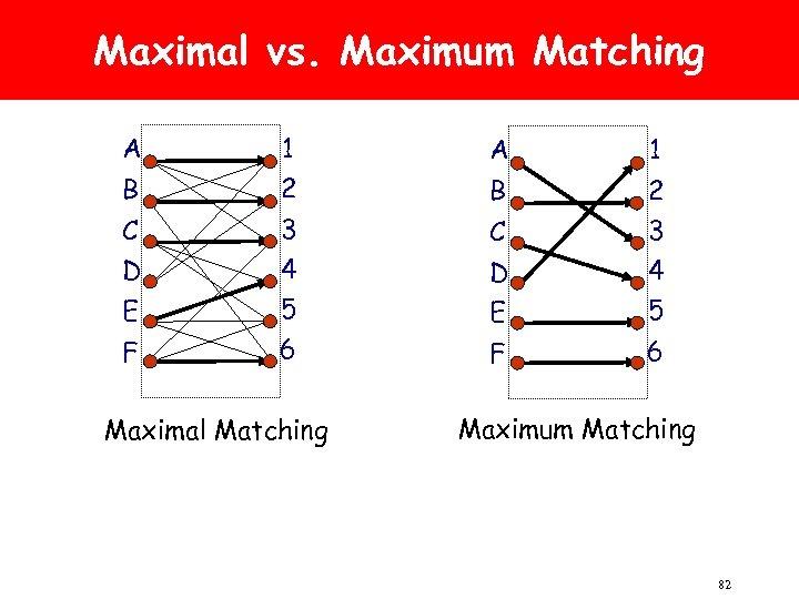 Maximal vs. Maximum Matching A 1 B 2 C 3 D 4 E 5