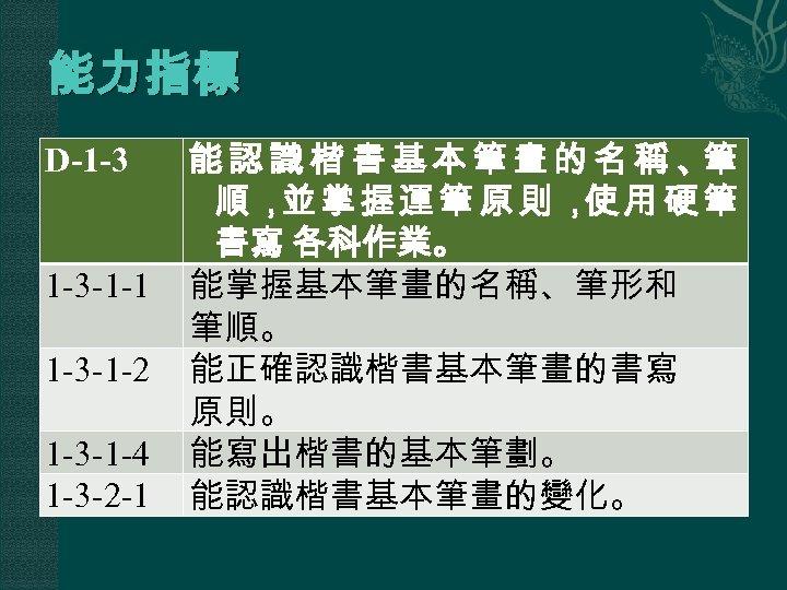 能力指標 D-1 -3 1 -3 -1 -1 1 -3 -1 -2 1 -3 -1