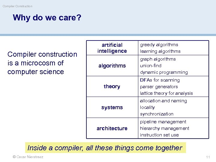 Compiler Construction Why do we care? Compiler construction is a microcosm of computer science