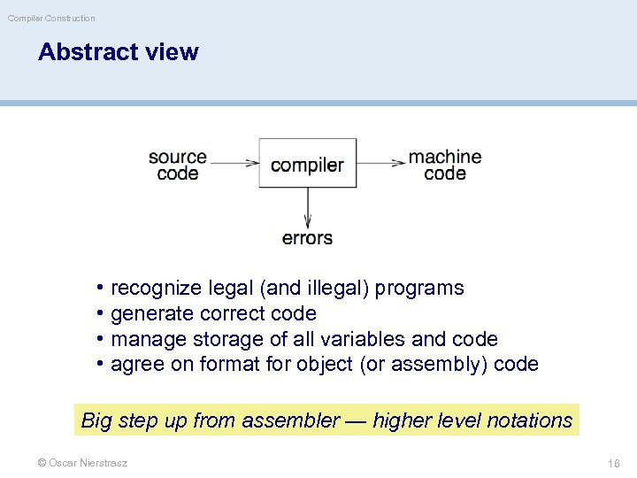 Compiler Construction Abstract view • recognize legal (and illegal) programs • generate correct code