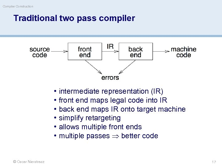 Compiler Construction Traditional two pass compiler • intermediate representation (IR) • front end maps