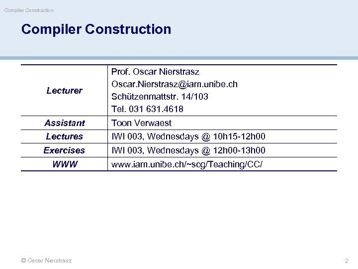 Compiler Construction Lecturer Prof. Oscar Nierstrasz Oscar. Nierstrasz@iam. unibe. ch Schützenmattstr. 14/103 Tel. 031