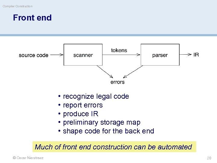 Compiler Construction Front end • recognize legal code • report errors • produce IR
