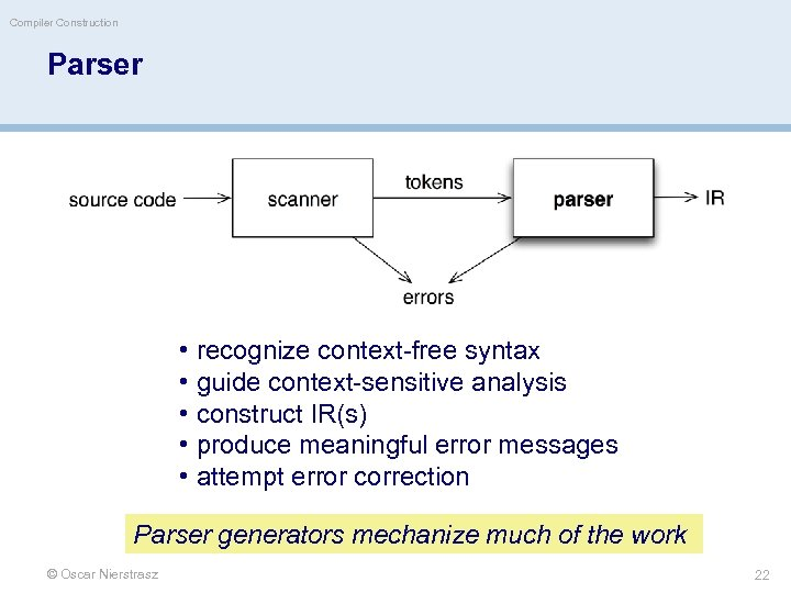 Compiler Construction Parser • recognize context-free syntax • guide context-sensitive analysis • construct IR(s)