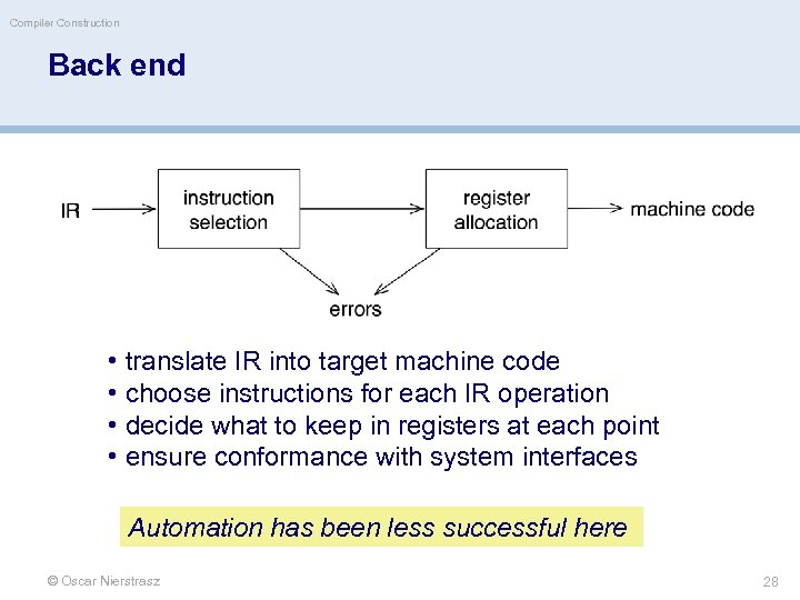 Compiler Construction Back end • translate IR into target machine code • choose instructions