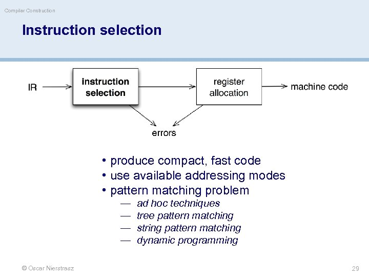 Compiler Construction Instruction selection • produce compact, fast code • use available addressing modes