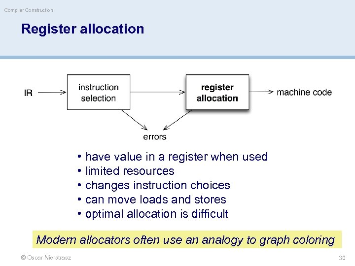 Compiler Construction Register allocation • have value in a register when used • limited