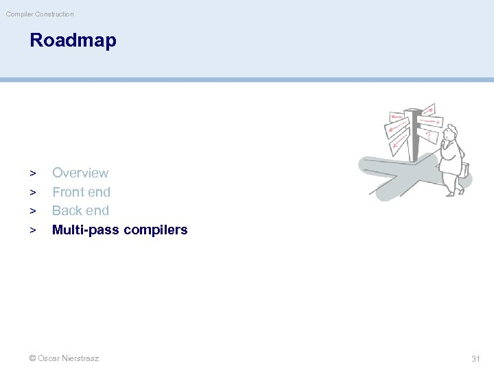 Compiler Construction Roadmap > > Overview Front end Back end Multi-pass compilers © Oscar