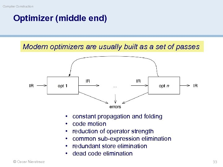 Compiler Construction Optimizer (middle end) Modern optimizers are usually built as a set of
