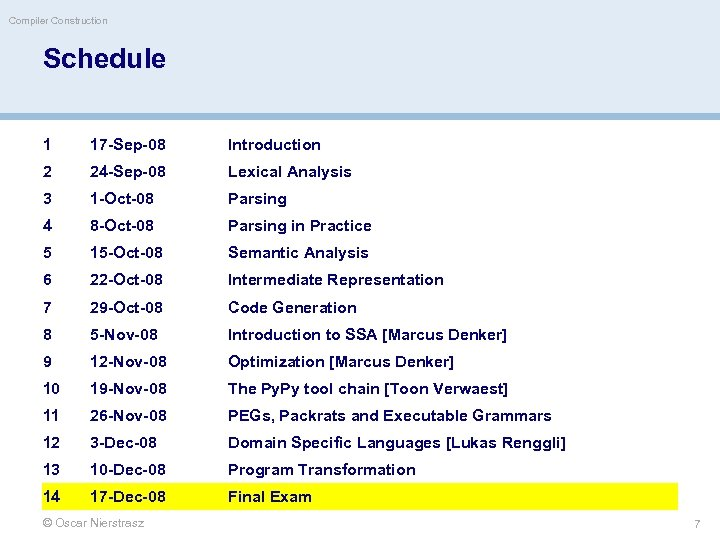 Compiler Construction Schedule 1 17 -Sep-08 Introduction 2 24 -Sep-08 Lexical Analysis 3 1