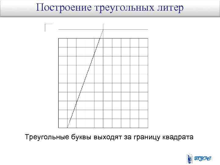 Построение треугольных литер Треугольные буквы выходят за границу квадрата