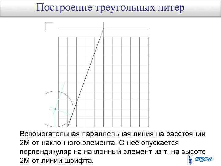 Построение треугольных литер Вспомогательная параллельная линия на расстоянии 2 М от наклонного элемента. О