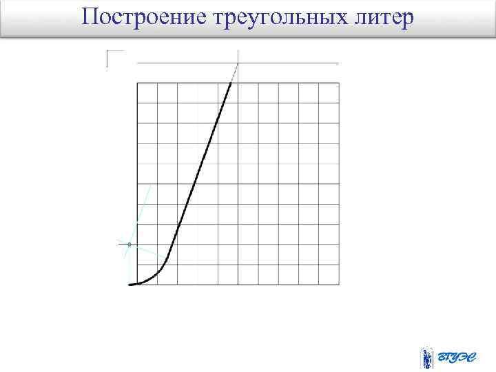 Построение треугольных литер 2 M 2 M R = 2 M