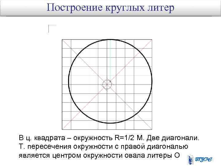 Построение круглых литер В ц. квадрата – окружность R=1/2 M. Две диагонали. Т. пересечения