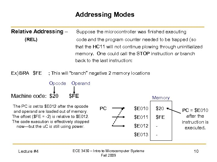 Addressing Modes Relative Addressing – (REL) Ex) BRA $FE Suppose the microcontroller was finished