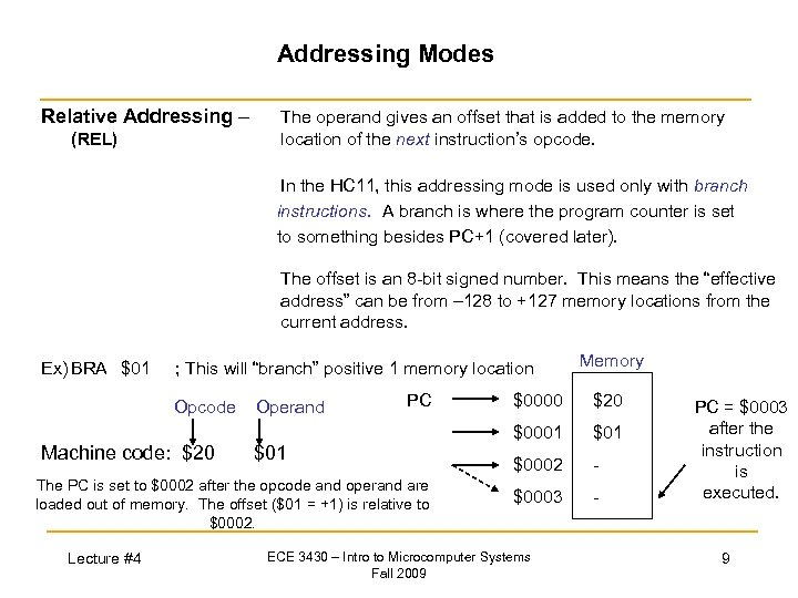 Addressing Modes Relative Addressing – (REL) The operand gives an offset that is added