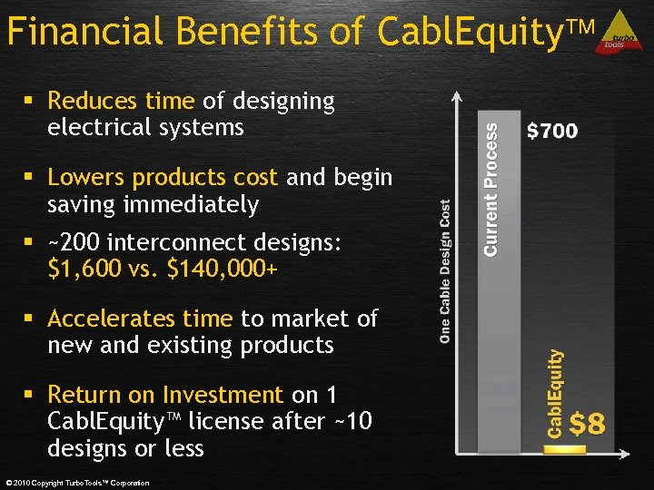 Financial Benefits of Cabl. Equity § Reduces time of designing electrical systems § Lowers